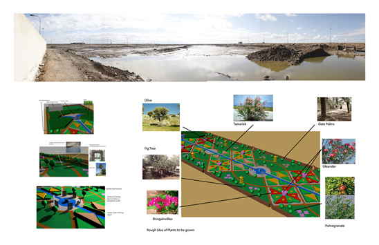 Al Manar SWWG Site and first drawings 2014